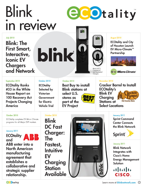 blink-in-review